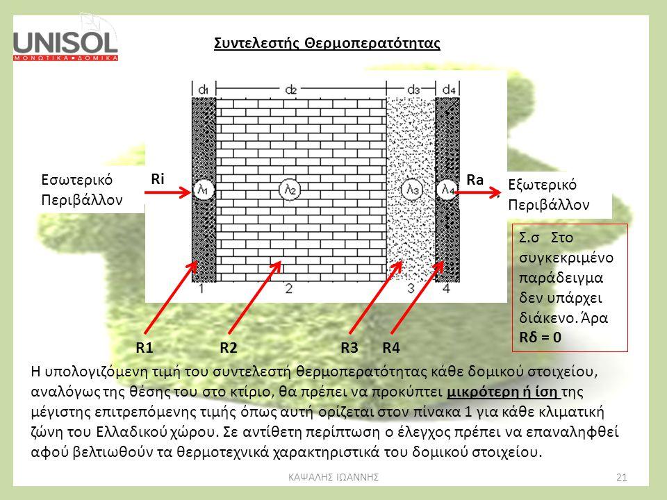 21ΚΑΨΑΛΗΣ ΙΩΑΝΝΗΣ Ri Ra Συντελεστής Θερμοπερατότητας R1R2R3R4 Η υπολογιζόμενη τιμή του συντελεστή θερμοπερατότητας κάθε δομικού στοιχείου, αναλόγως τη
