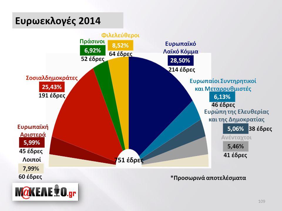 109 Ευρωεκλογές 2014