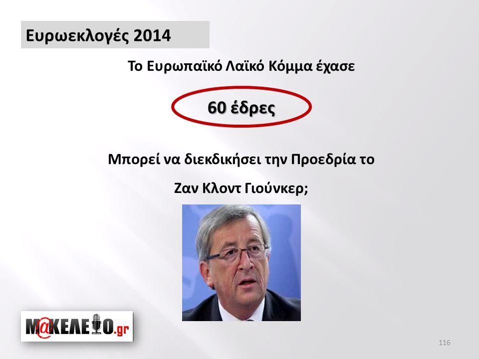 Το Ευρωπαϊκό Λαϊκό Κόμμα έχασε Μπορεί να διεκδικήσει την Προεδρία το Ζαν Κλοντ Γιούνκερ; 60 έδρες 116 Ευρωεκλογές 2014