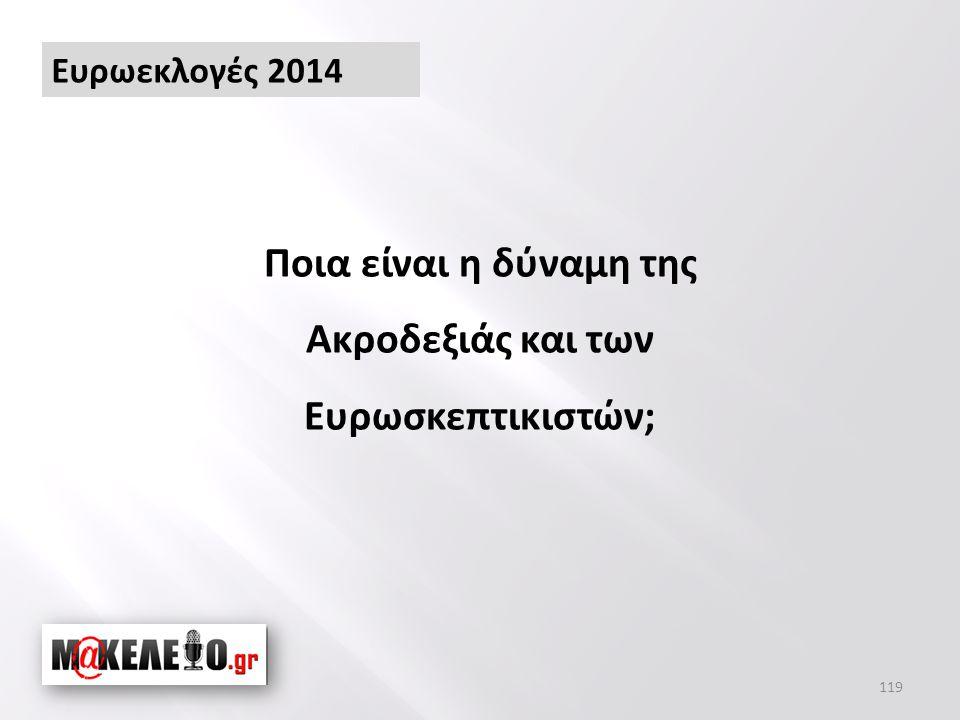 119 Ευρωεκλογές 2014 Ποια είναι η δύναμη της Ακροδεξιάς και των Ευρωσκεπτικιστών;