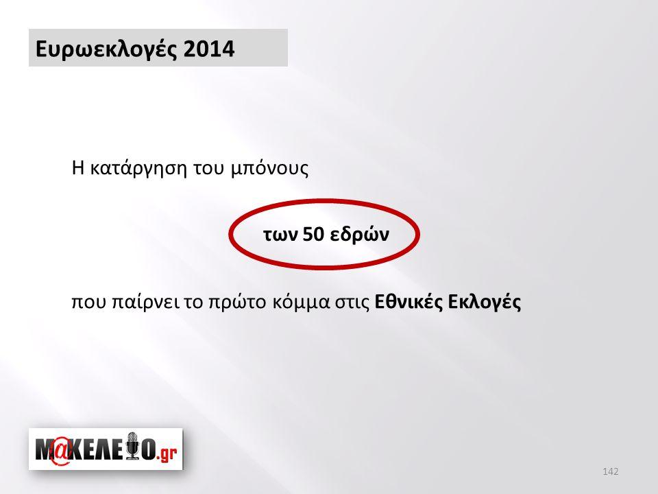 Ευρωεκλογές 2014 Η κατάργηση του μπόνους 142 των 50 εδρών που παίρνει το πρώτο κόμμα στις Εθνικές Εκλογές
