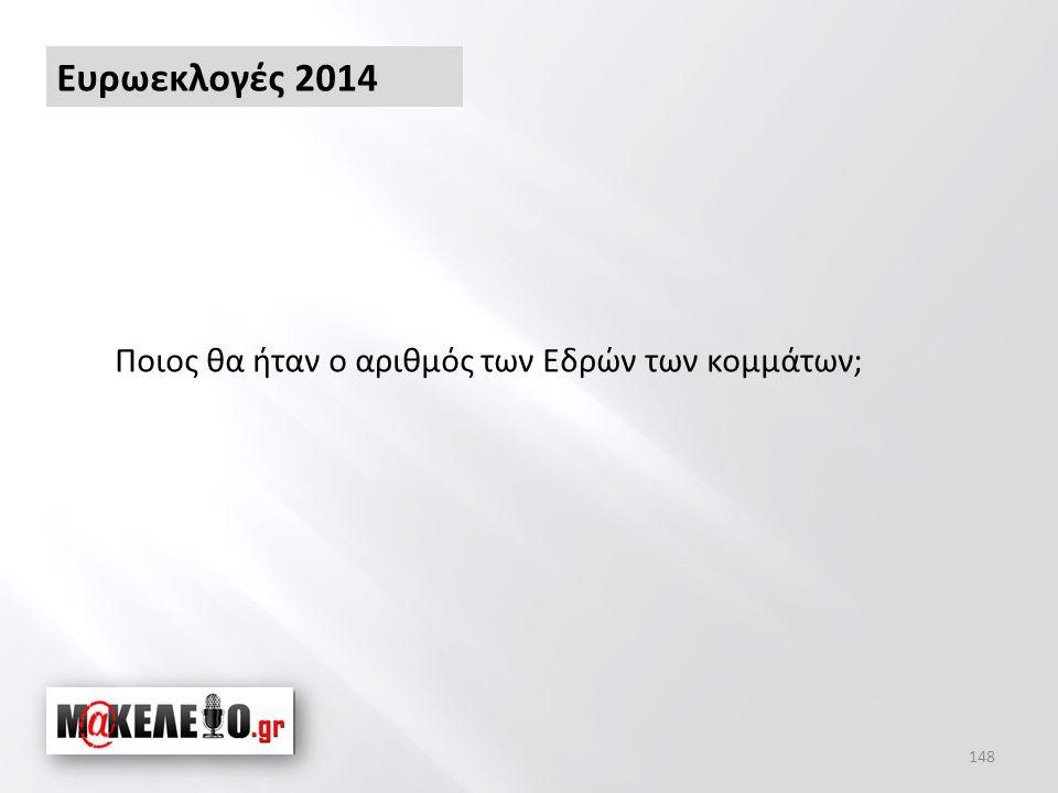 Ευρωεκλογές 2014 Ποιος θα ήταν ο αριθμός των Εδρών των κομμάτων; 148