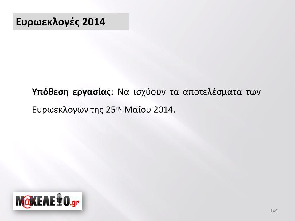 Ευρωεκλογές 2014 Υπόθεση εργασίας: Να ισχύουν τα αποτελέσματα των Ευρωεκλογών της 25 ης Μαΐου 2014.
