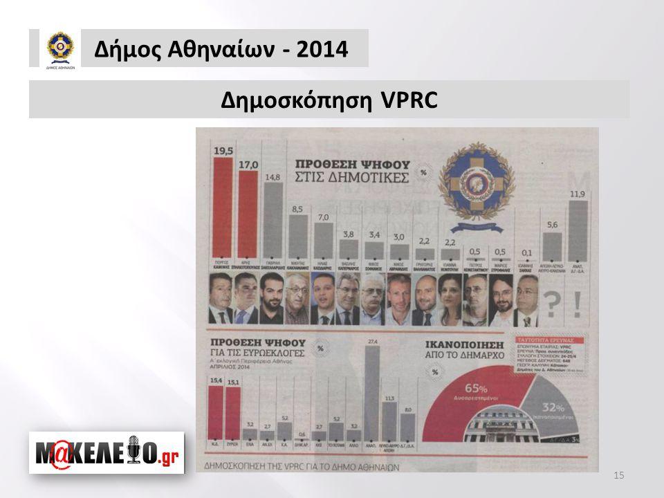 15 Δημοσκόπηση VPRC Δήμος Αθηναίων - 2014