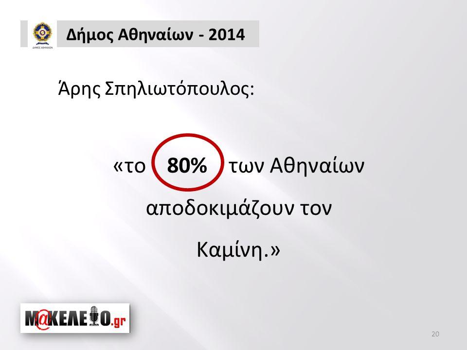 Δήμος Αθηναίων - 2014 20 Άρης Σπηλιωτόπουλος: «το 80% των Αθηναίων αποδοκιμάζουν τον Καμίνη.»