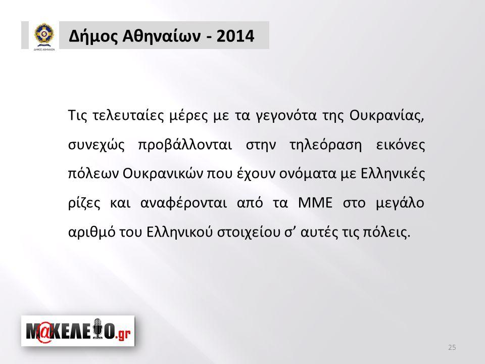 Δήμος Αθηναίων - 2014 Τις τελευταίες μέρες με τα γεγονότα της Ουκρανίας, συνεχώς προβάλλονται στην τηλεόραση εικόνες πόλεων Ουκρανικών που έχουν ονόματα με Ελληνικές ρίζες και αναφέρονται από τα ΜΜΕ στο μεγάλο αριθμό του Ελληνικού στοιχείου σ' αυτές τις πόλεις.
