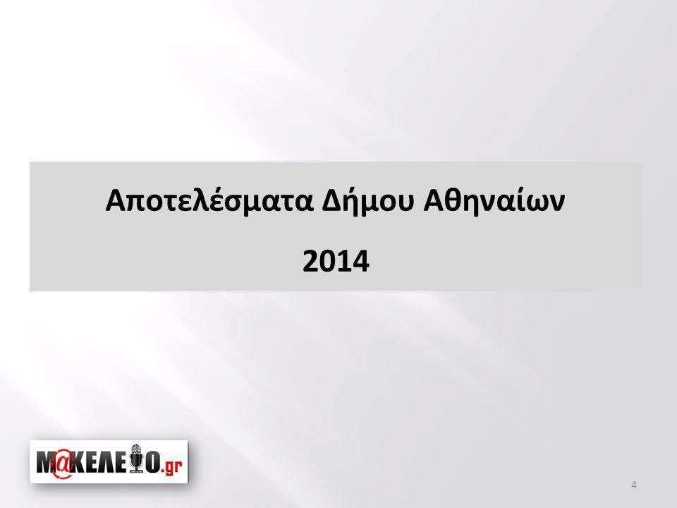 Αποτελέσματα Δήμου Αθηναίων 2014 4