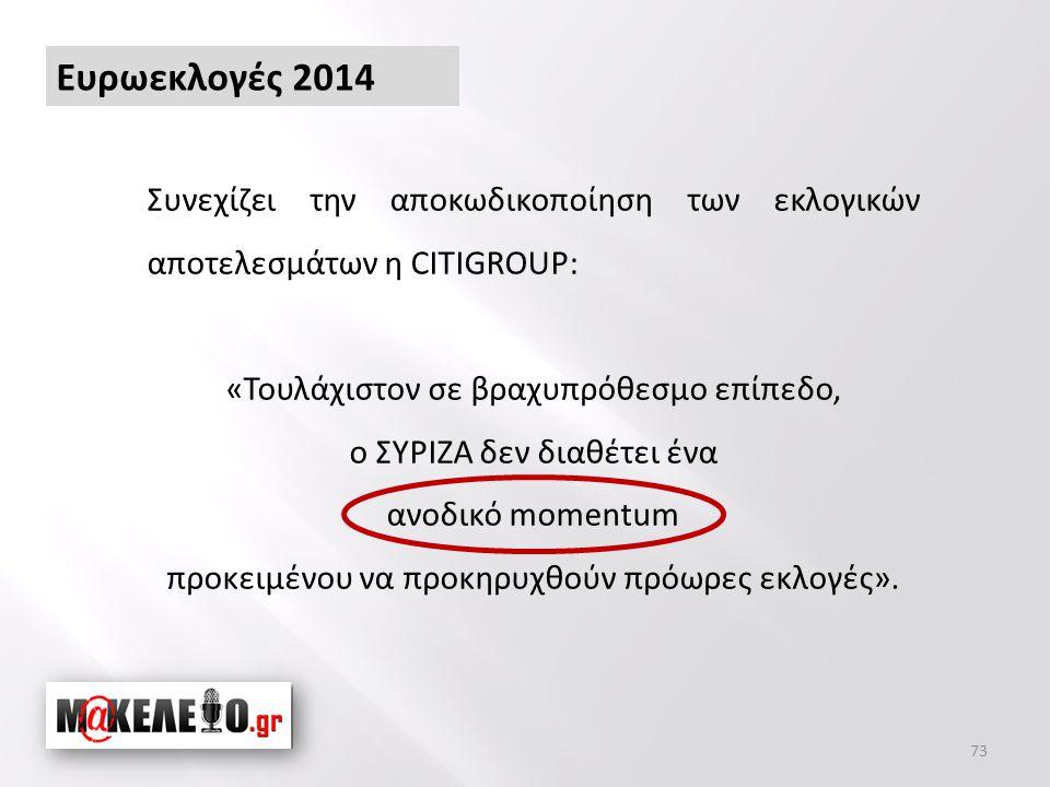Ευρωεκλογές 2014 73 Συνεχίζει την αποκωδικοποίηση των εκλογικών αποτελεσμάτων η CITIGROUP: «Τουλάχιστον σε βραχυπρόθεσμο επίπεδο, ο ΣΥΡΙΖΑ δεν διαθέτει ένα ανοδικό momentum προκειμένου να προκηρυχθούν πρόωρες εκλογές».