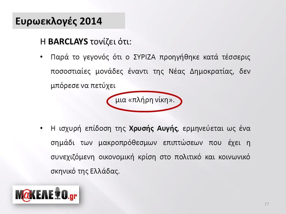 Ευρωεκλογές 2014 77 Η BARCLAYS τονίζει ότι: • Παρά το γεγονός ότι ο ΣΥΡΙΖΑ προηγήθηκε κατά τέσσερις ποσοστιαίες μονάδες έναντι της Νέας Δημοκρατίας, δεν μπόρεσε να πετύχει μια «πλήρη νίκη».