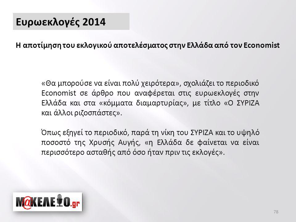 Ευρωεκλογές 2014 78 «Θα μπορούσε να είναι πολύ χειρότερα», σχολιάζει το περιοδικό Economist σε άρθρο που αναφέρεται στις ευρωεκλογές στην Ελλάδα και στα «κόμματα διαμαρτυρίας», με τίτλο «Ο ΣΥΡΙΖΑ και άλλοι ριζοσπάστες».