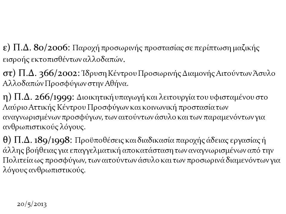 20/5/2013 ε) Π.Δ.