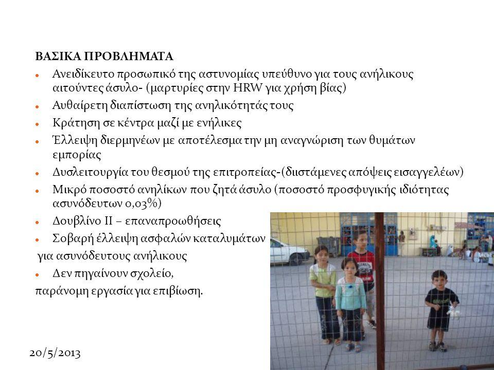 20/5/2013 ΒΑΣΙΚΑ ΠΡΟΒΛΗΜΑΤΑ  Ανειδίκευτο προσωπικό της αστυνομίας υπεύθυνο για τους ανήλικους αιτούντες άσυλο- (μαρτυρίες στην HRW για χρήση βίας)  Αυθαίρετη διαπίστωση της ανηλικότητάς τους  Κράτηση σε κέντρα μαζί με ενήλικες  Έλλειψη διερμηνέων με αποτέλεσμα την μη αναγνώριση των θυμάτων εμπορίας  Δυσλειτουργία του θεσμού της επιτροπείας-(διιστάμενες απόψεις εισαγγελέων)  Μικρό ποσοστό ανηλίκων που ζητά άσυλο (ποσοστό προσφυγικής ιδιότητας ασυνόδευτων 0,03%)  Δουβλίνο ΙΙ – επαναπροωθήσεις  Σοβαρή έλλειψη ασφαλών καταλυμάτων για ασυνόδευτους ανήλικους  Δεν πηγαίνουν σχολείο, παράνομη εργασία για επιβίωση.