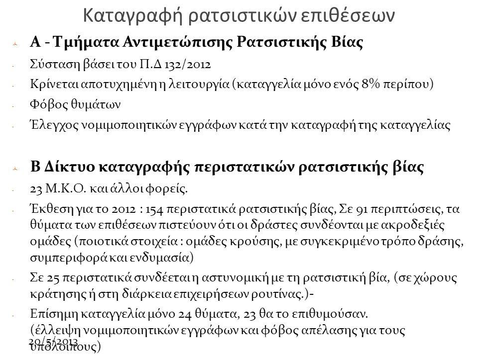 20/5/2013 Καταγραφή ρατσιστικών επιθέσεων  Α - Τμήματα Αντιμετώπισης Ρατσιστικής Βίας - Σύσταση βάσει του Π.Δ 132/2012 - Κρίνεται αποτυχημένη η λειτουργία (καταγγελία μόνο ενός 8% περίπου) - Φόβος θυμάτων - Έλεγχος νομιμοποιητικών εγγράφων κατά την καταγραφή της καταγγελίας  Β Δίκτυο καταγραφής περιστατικών ρατσιστικής βίας - 23 Μ.Κ.Ο.