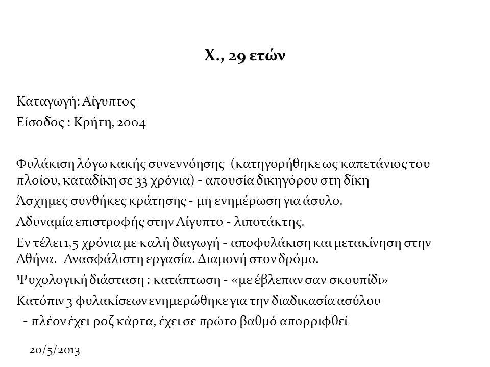 20/5/2013 Χ., 29 ετών Καταγωγή: Αίγυπτος Είσοδος : Κρήτη, 2004 Φυλάκιση λόγω κακής συνεννόησης (κατηγορήθηκε ως καπετάνιος του πλοίου, καταδίκη σε 33 χρόνια) - απουσία δικηγόρου στη δίκη Άσχημες συνθήκες κράτησης - μη ενημέρωση για άσυλο.