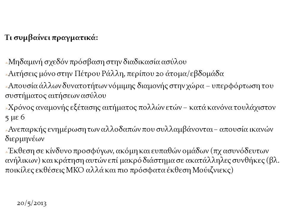 20/5/2013 πηγή: Κέντρο Ημέρας Βαβέλ