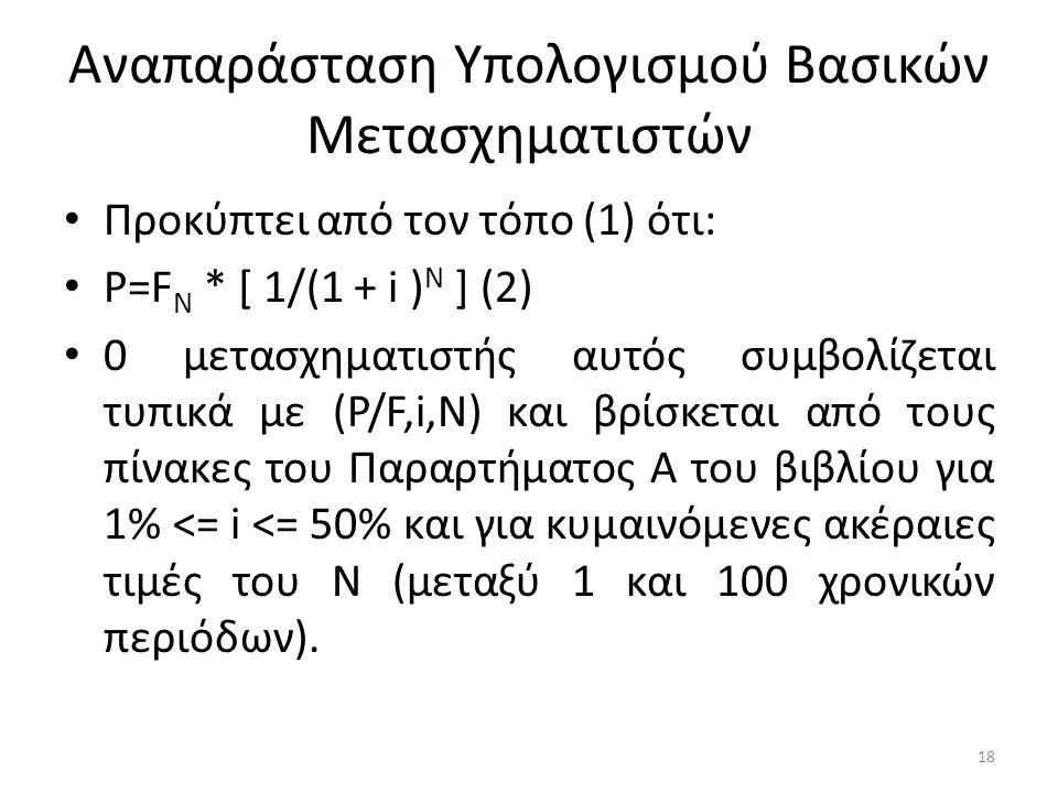 Αναπαράσταση Υπολογισμού Βασικών Μετασχηματιστών • Προκύπτει από τον τόπο (1) ότι: • P=F N * [ 1/(1 + i ) N ] (2) • 0 μετασχηματιστής αυτός συμβολίζεται τυπικά με (Ρ/F,i,Ν) και βρίσκεται από τους πίνακες του Παραρτήματος Α του βιβλίου για 1% <= i <= 50% και για κυμαινόμενες ακέραιες τιμές του Ν (μεταξύ 1 και 100 χρονικών περιόδων).