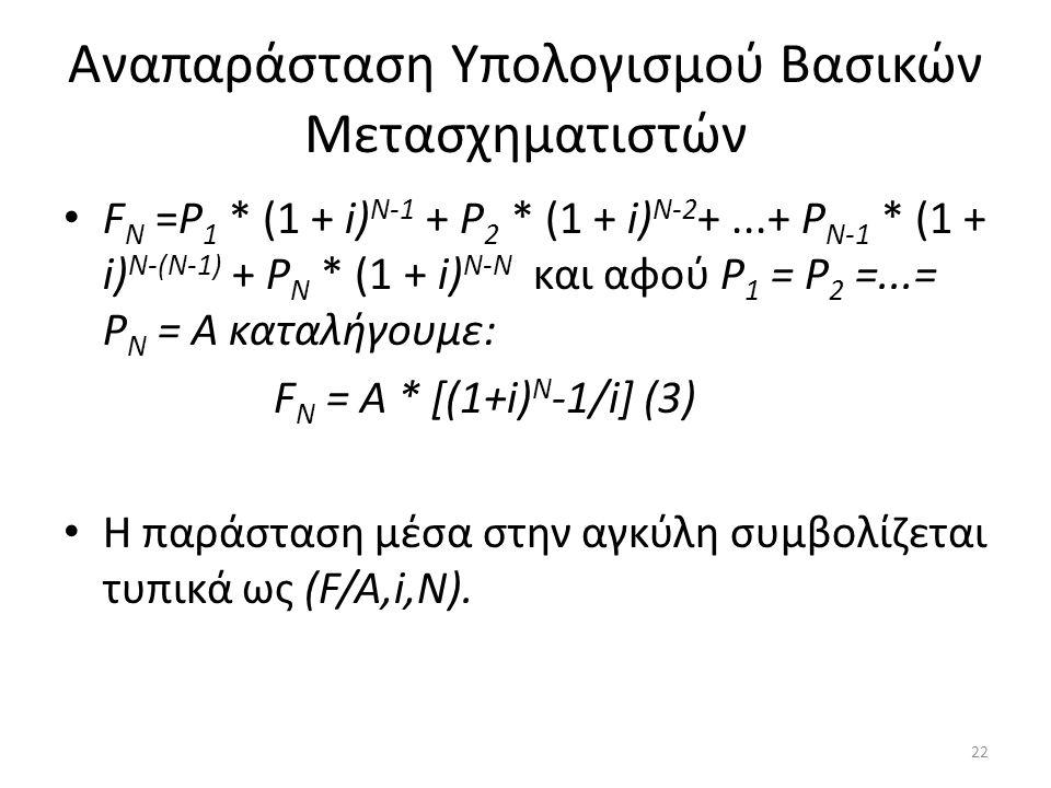 Αναπαράσταση Υπολογισμού Βασικών Μετασχηματιστών • F N =Ρ 1 * (1 + i) Ν-1 + Ρ 2 * (1 + i) Ν-2 +...+ Ρ N-1 * (1 + i) Ν-(N-1) + Ρ N * (1 + i) Ν-N και αφού Ρ 1 = Ρ 2 =...= Ρ Ν = Α καταλήγουμε: F N = Α * [(1+i) N -1/i] (3) • Η παράσταση μέσα στην αγκύλη συμβολίζεται τυπικά ως (F/Α,i,Ν).