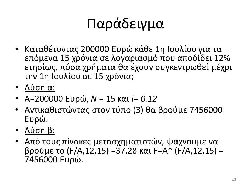 Παράδειγμα • Καταθέτοντας 200000 Ευρώ κάθε 1η Ιουλίου για τα επόμενα 15 χρόνια σε λογαριασμό που αποδίδει 12% ετησίως, πόσα χρήματα θα έχουν συγκεντρωθεί μέχρι την 1η Ιουλίου σε 15 χρόνια; • Λύση α: • Α=200000 Ευρώ, Ν = 15 και i= 0.12 • Αντικαθιστώντας στον τύπο (3) θα βρούμε 7456000 Ευρώ.