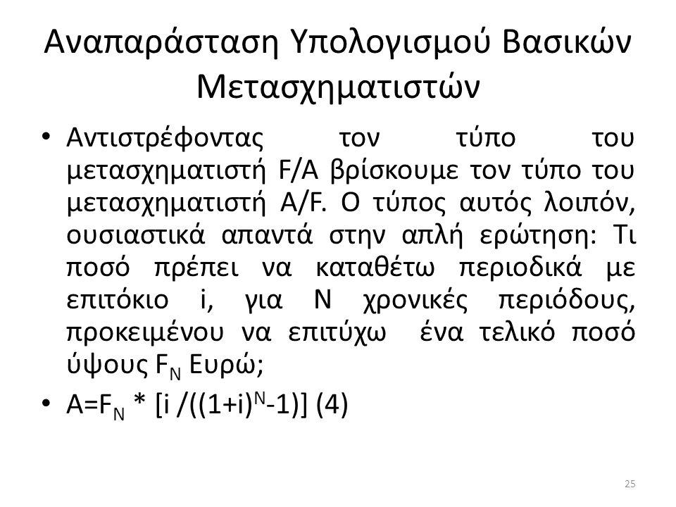 Αναπαράσταση Υπολογισμού Βασικών Μετασχηματιστών • Αvτιστρέφοντας τον τύπο του μετασχηματιστή F/A βρίσκουμε τον τύπο του μετασχηματιστή A/F.