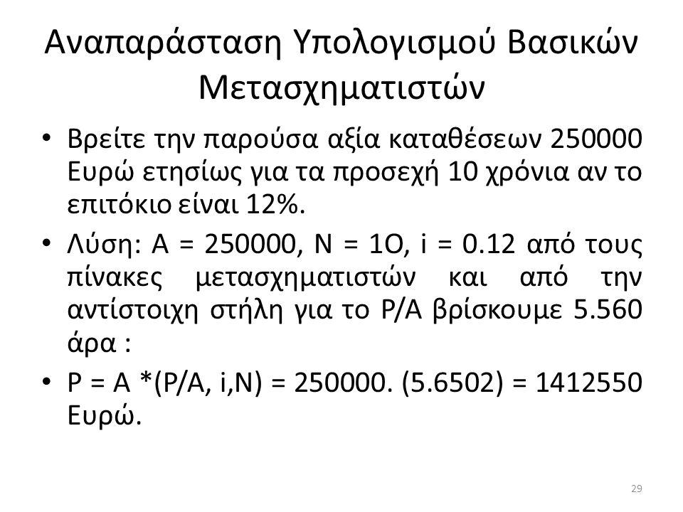Αναπαράσταση Υπολογισμού Βασικών Μετασχηματιστών • Βρείτε την παρούσα αξία καταθέσεων 250000 Ευρώ ετησίως για τα προσεχή 10 χρόνια αν το επιτόκιο είναι 12%.