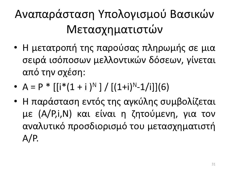 Αναπαράσταση Υπολογισμού Βασικών Μετασχηματιστών • Η μετατροπή της παρούσας πληρωμής σε μια σειρά ισόποσων μελλοντικών δόσεων, γίνεται από την σχέση: • Α = Ρ * [[i*(1 + i ) N ] / [(1+i) N -1/i]](6) • Η παράσταση εντός της αγκύλης συμβολίζεται με (Α/Ρ,i,Ν) και είναι η ζητούμενη, για τον αναλυτικό προσδιορισμό του μετασχηματιστή Α/Ρ.