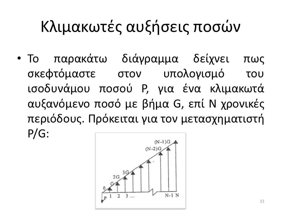Κλιμακωτές αυξήσεις ποσών • Το παρακάτω διάγραμμα δείχνει πως σκεφτόμαστε στον υπολογισμό του ισοδυνάμου ποσού Ρ, για ένα κλιμακωτά αυξανόμενο ποσό με βήμα G, επί Ν χρονικές περιόδους.