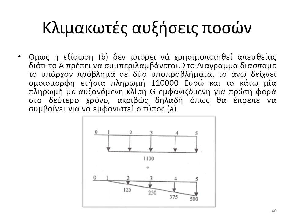 Κλιμακωτές αυξήσεις ποσών • Ομως η εξίσωση (b) δεν μπορει νά χρησιμοποιηθεί απευθείας διότι το Α πρέπει να συμπεριλαμβάνεται.