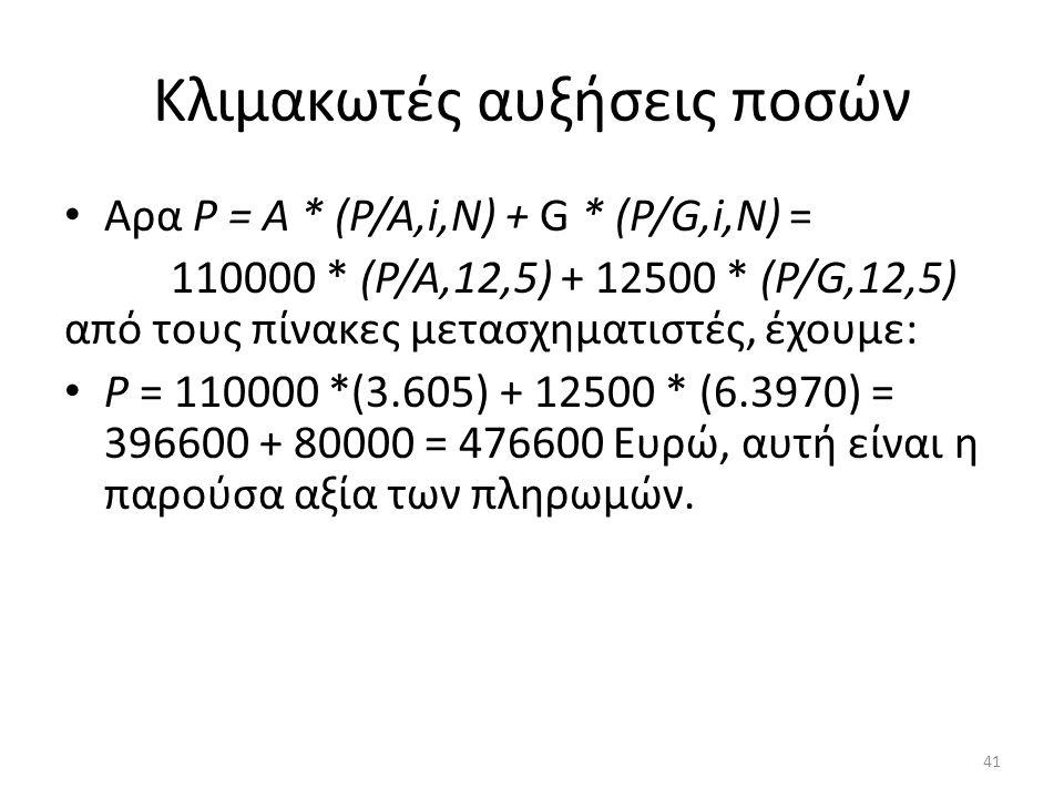 Κλιμακωτές αυξήσεις ποσών • Αρα Ρ = Α * (Ρ/Α,i,Ν) + G * (Ρ/G,i,Ν) = 110000 * (Ρ/Α,12,5) + 12500 * (Ρ/G,12,5) από τους πίνακες μετασχηματιστές, έχουμε: • Ρ = 110000 *(3.605) + 12500 * (6.3970) = 396600 + 80000 = 476600 Ευρώ, αυτή είναι η παρούσα αξία των πληρωμών.