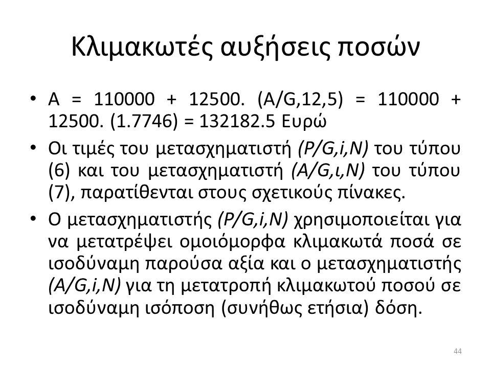 Κλιμακωτές αυξήσεις ποσών • Α = 110000 + 12500. (A/G,12,5) = 110000 + 12500.