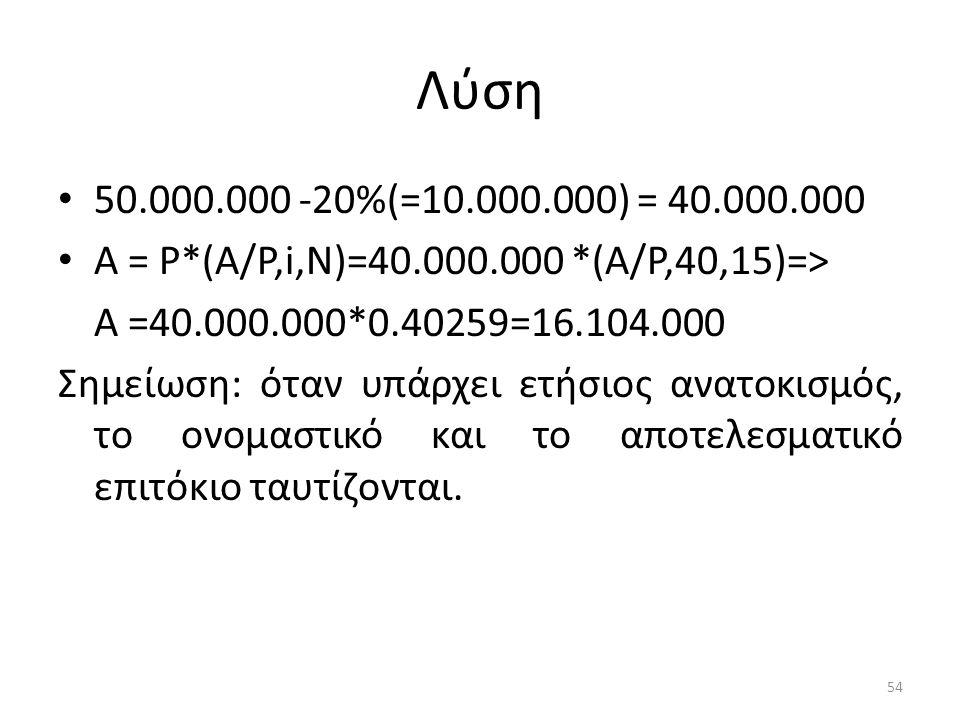 Λύση • 50.000.000 -20%(=10.000.000) = 40.000.000 • Α = P*(A/P,i,N)=40.000.000 *(A/P,40,15)=> A =40.000.000*0.40259=16.104.000 Σημείωση: όταν υπάρχει ετήσιος ανατοκισμός, το ονομαστικό και το αποτελεσματικό επιτόκιο ταυτίζονται.