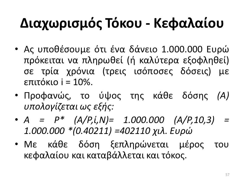 Διαχωρισμός Τόκου - Κεφαλαίου • Ας υποθέσουμε ότι ένα δάνειο 1.000.000 Ευρώ πρόκειται να πληρωθεί (ή καλύτερα εξοφληθεί) σε τρία χρόνια (τρεις ισόποσες δόσεις) με επιτόκιο i = 10%.