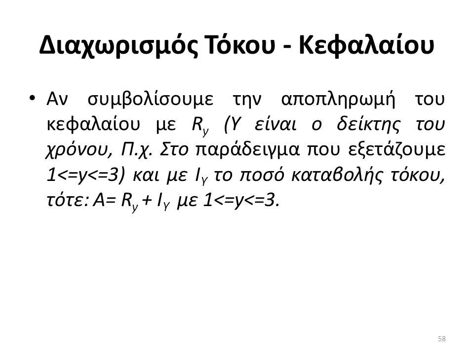 Διαχωρισμός Τόκου - Κεφαλαίου • Αν συμβολίσουμε την αποπληρωμή του κεφαλαίου με R y (Υ είναι ο δείκτης του χρόνου, Π.χ.