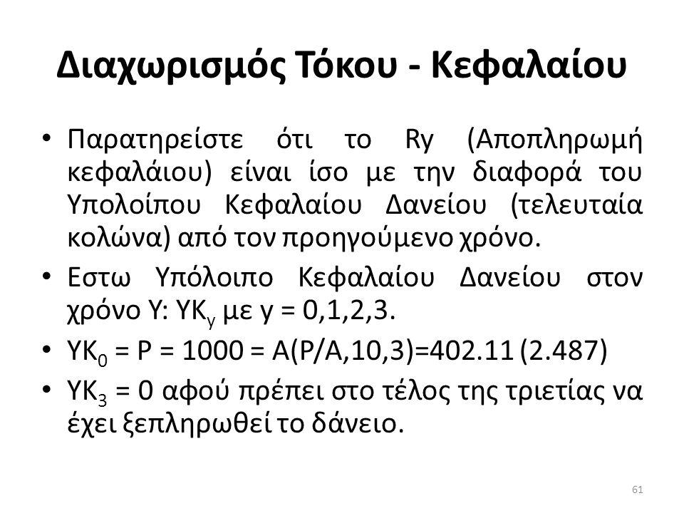 Διαχωρισμός Τόκου - Κεφαλαίου • Παρατηρείστε ότι το Ry (Αποπληρωμή κεφαλάιου) είναι ίσο με την διαφορά του Υπολοίπου Κεφαλαίου Δανείου (τελευταία κολώνα) από τον προηγούμενο χρόνο.