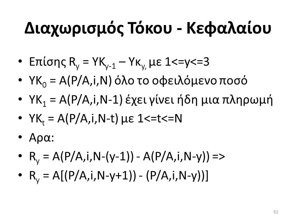 Διαχωρισμός Τόκου - Κεφαλαίου • Επίσης R y = ΥK y-1 – Υκ y, με 1<=y<=3 • ΥK 0 = Α(P/A,i,Ν) όλο το οφειλόμενο ποσό • ΥK 1 = Α(P/A,i,N-1) έχει γίνει ήδη μια πληρωμή • ΥK t = A(P/A,i,N-t) με 1<=t<=N • Αρα: • R y = A(P/A,i,N-(y-1)) - A(P/A,i,N-y)) => • R y = A[(P/A,i,N-y+1)) - (P/A,i,N-y))] 62