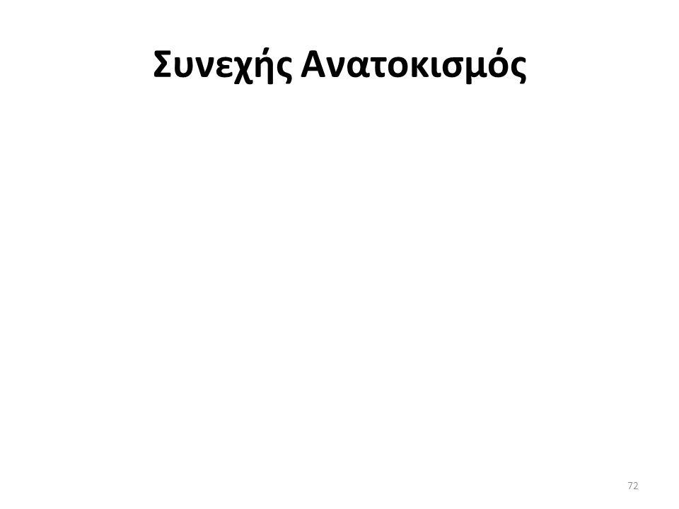 Συνεχής Aνατoκισμός 72
