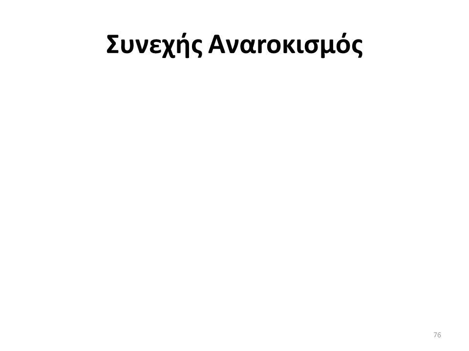 Συνεχής Aναroκισμός 76