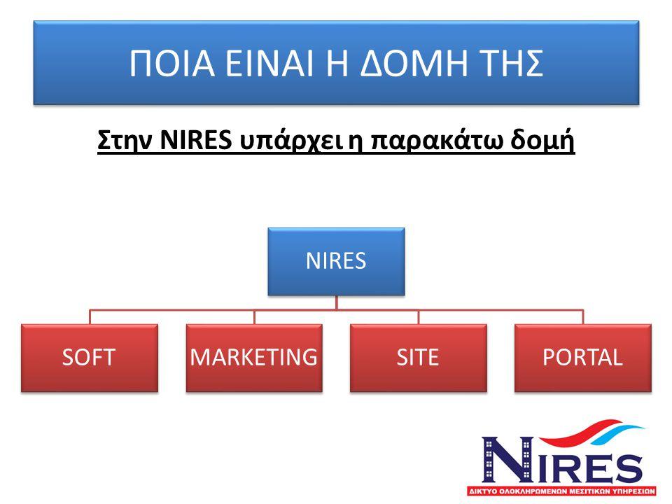 ΠΟΙΑ ΕΙΝΑΙ Η ΔΟΜΗ ΤΗΣ Στην NIRES υπάρχει η παρακάτω δομή NIRES SOFTMARKETINGSITEPORTAL