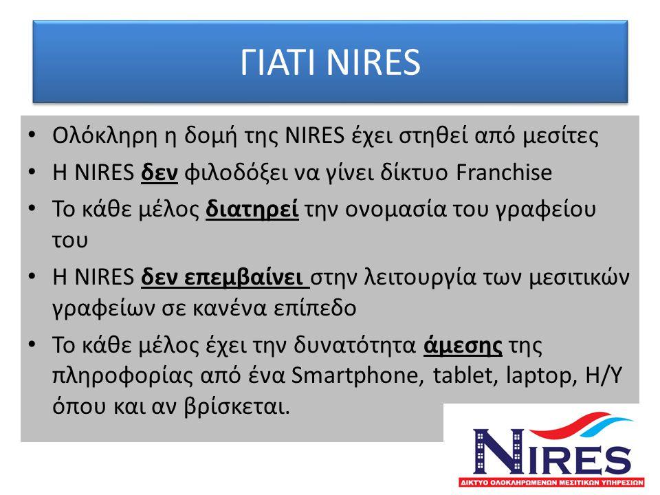 ΓΙΑΤΙ NIRES • Ολόκληρη η δομή της NIRES έχει στηθεί από μεσίτες • Η NIRES δεν φιλοδόξει να γίνει δίκτυο Franchise • Το κάθε μέλος διατηρεί την ονομασία του γραφείου του • Η NIRES δεν επεμβαίνει στην λειτουργία των μεσιτικών γραφείων σε κανένα επίπεδο • Το κάθε μέλος έχει την δυνατότητα άμεσης της πληροφορίας από ένα Smartphone, tablet, laptop, Η/Υ όπου και αν βρίσκεται.