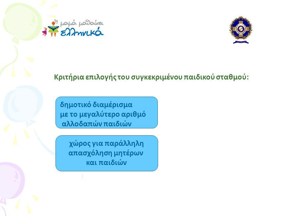 Κριτήρια επιλογής του συγκεκριμένου παιδικού σταθμού: δημοτικό διαμέρισμα με το μεγαλύτερο αριθμό αλλοδαπών παιδιών χώρος για παράλληλη απασχόληση μητέρων και παιδιών