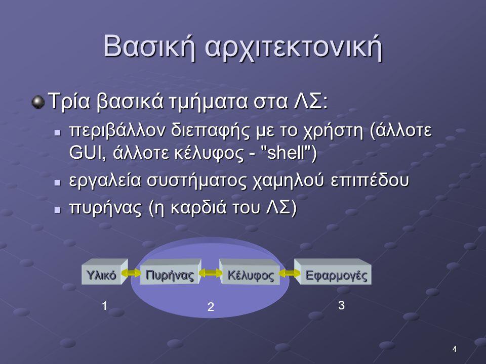 4 ΥλικόΠυρήνας Κέλυφος Εφαρμογές 1 2 3 Βασική αρχιτεκτονική Τρία βασικά τμήματα στα ΛΣ:  περιβάλλον διεπαφής με το χρήστη (άλλοτε GUI, άλλοτε κέλυφος - shell )  εργαλεία συστήματος χαμηλού επιπέδου  πυρήνας (η καρδιά του ΛΣ)