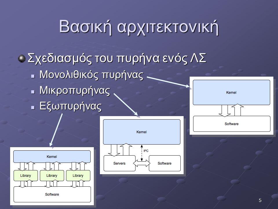 5 Βασική αρχιτεκτονική Σχεδιασμός του πυρήνα ενός ΛΣ  Μονολιθικός πυρήνας  Μικροπυρήνας  Εξωπυρήνας