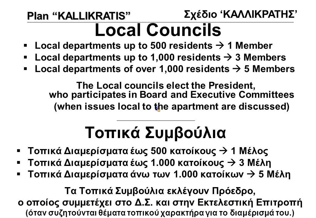 Τοπικά Συμβούλια  Τοπικά Διαμερίσματα έως 500 κατοίκους  1 Μέλος  Τοπικά Διαμερίσματα έως 1.000 κατοίκους  3 Μέλη  Τοπικά Διαμερίσματα άνω των 1.