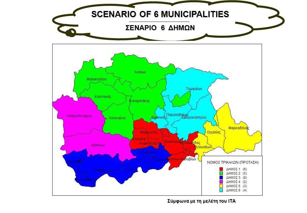 SCENARIO OF 6 MUNICIPALITIES ΣΕΝΑΡΙΟ 6 ΔΗΜΩΝ Σύμφωνα με τη μελέτη του ΙΤΑ