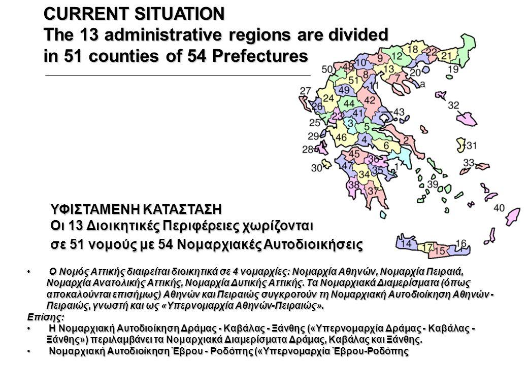 ΥΦΙΣΤΑΜΕΝΗ ΚΑΤΑΣΤΑΣΗ Οι 13 Διοικητικές Περιφέρειες χωρίζονται σε 51 νομούς με 54 Νομαρχιακές Αυτοδιοικήσεις • Ο Νομός Αττικής διαιρείται διοικητικά σε