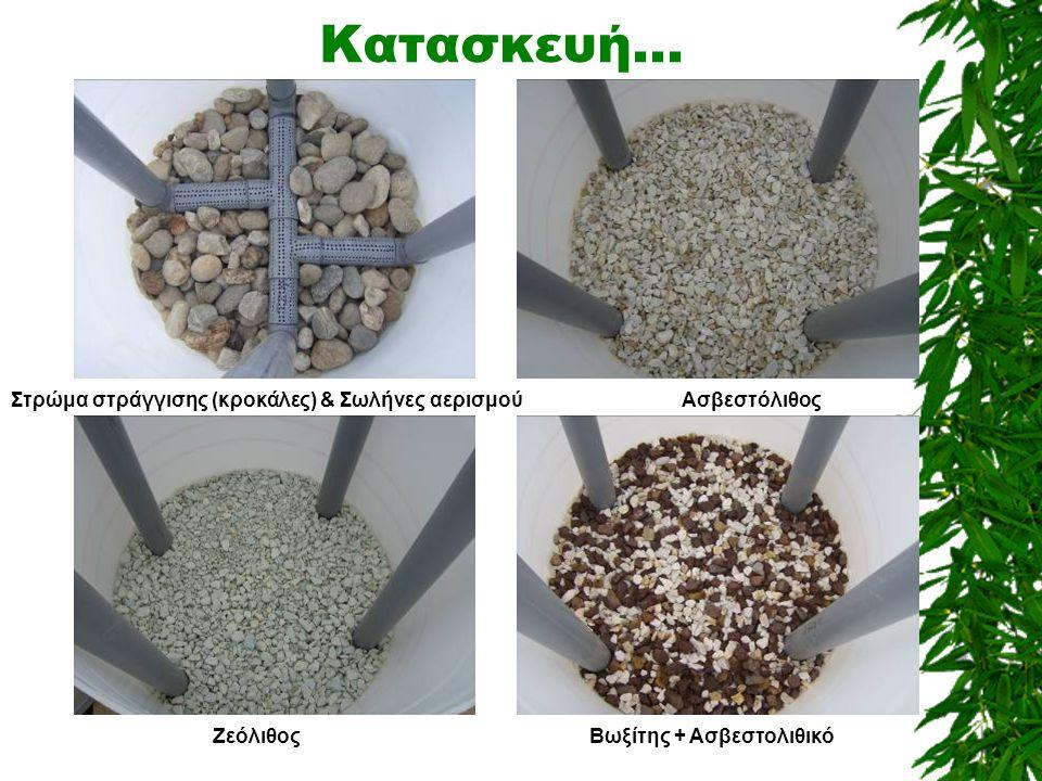 Κατασκευή… Στρώμα στράγγισης (κροκάλες) & Σωλήνες αερισμού Ασβεστόλιθος Ζεόλιθος Βωξίτης + Ασβεστολιθικό