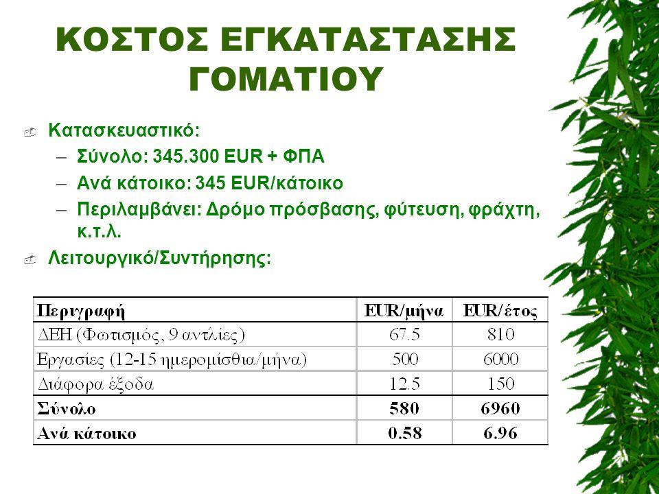ΚΟΣΤΟΣ ΕΓΚΑΤΑΣΤΑΣΗΣ ΓΟΜΑΤΙΟΥ  Κατασκευαστικό: –Σύνολο: 345.300 EUR + ΦΠΑ –Ανά κάτοικο: 345 EUR/κάτοικο –Περιλαμβάνει: Δρόμο πρόσβασης, φύτευση, φράχτ