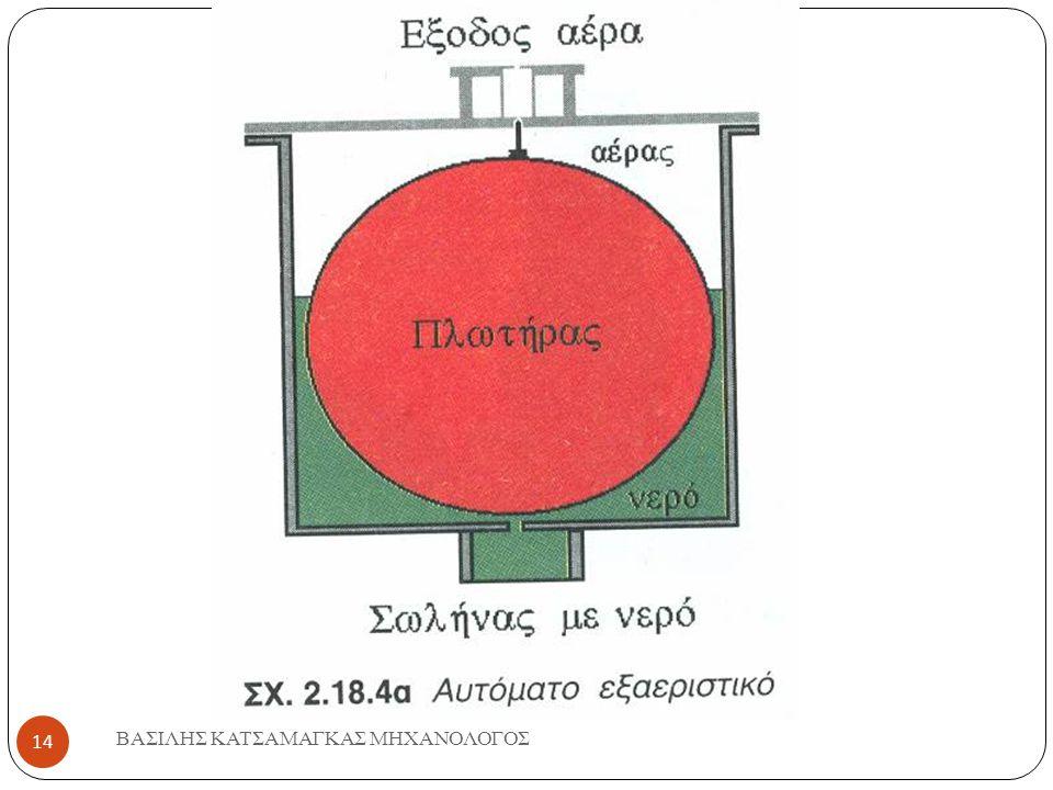 ΒΑΣΙΛΗΣ ΚΑΤΣΑΜΑΓΚΑΣ ΜΗΧΑΝΟΛΟΓΟΣ 14