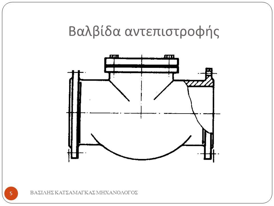 Βαλβίδα αντεπιστροφής ΒΑΣΙΛΗΣ ΚΑΤΣΑΜΑΓΚΑΣ ΜΗΧΑΝΟΛΟΓΟΣ 5