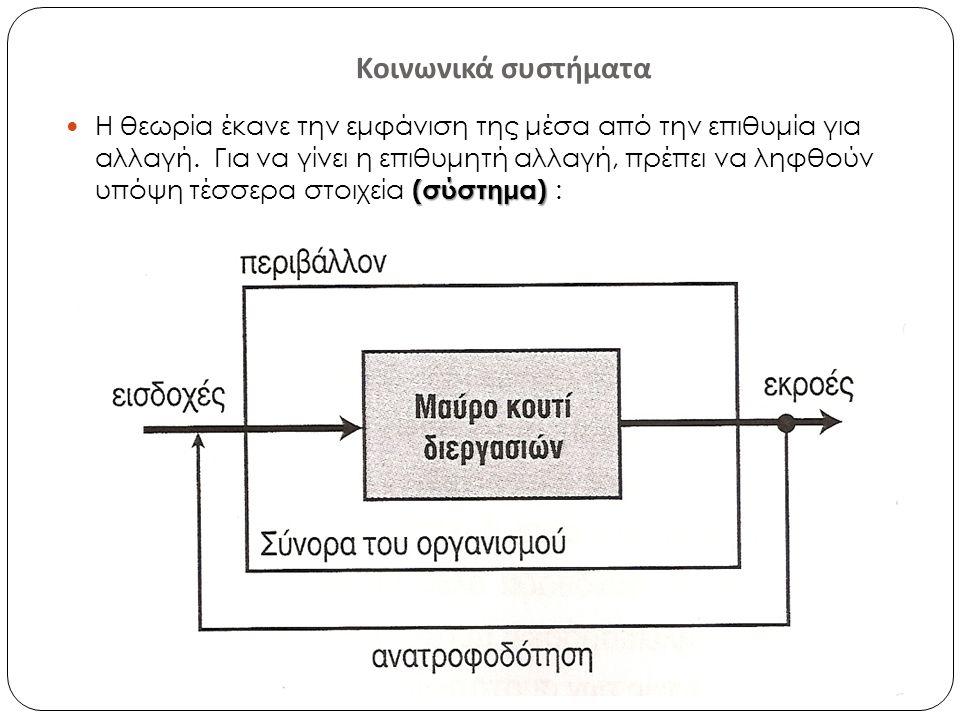 Κοινωνικά συστήματα (σύστημα)  Η θεωρία έκανε την εμφάνιση της μέσα από την επιθυμία για αλλαγή. Για να γίνει η επιθυμητή αλλαγή, πρέπει να ληφθούν υ
