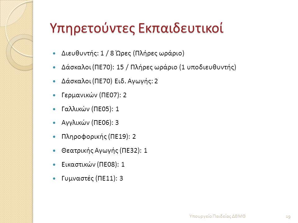 Υπηρετούντες Εκπαιδευτικοί  Διευθυντής: 1 / 8 Ώρες (Πλήρες ωράριο)  Δάσκαλοι (ΠΕ70): 15 / Πλήρες ωράριο (1 υποδιευθυντής)  Δάσκαλοι (ΠΕ70) Ειδ. Αγω
